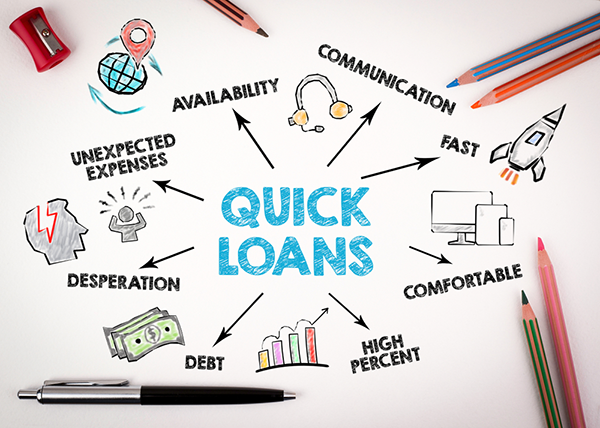 Quick Loans Features